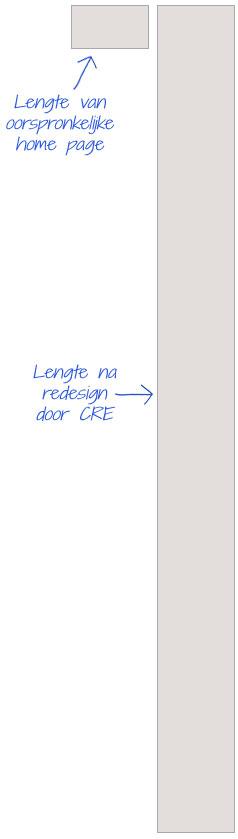 Lange versus korte landing page