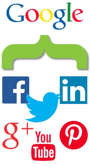 Dragen social links bij aan je vindbaarheid in Google?
