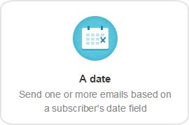 Autoresponder op specifieke datum